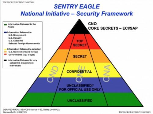 core-secrets-nsa-agency-planted-secret-agents-foreign-companies