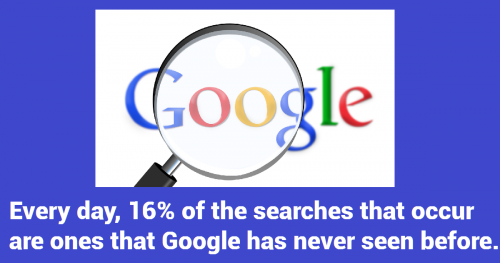 google search percentage, internet history, internet facts, the first website, world's first website, internet historical facts, billion internet facts